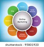 vector sphere presentation... | Shutterstock .eps vector #95801920