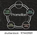 promotion mix business written... | Shutterstock . vector #97443989