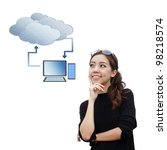 Smart asian woman think about cloud computing isolate on white background - stock photo