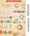retro infographics set. world...   Shutterstock .eps vector #98291390