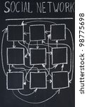 Scheme of social network drawn on a blackboard - stock photo