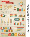 vintage infographics set. world ... | Shutterstock .eps vector #98858084