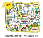 illustration of colorful doddle showing business plan - stock vector