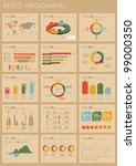 retro  infographics set. world... | Shutterstock .eps vector #99000350