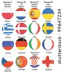 football balls in the colors of country banners of participating in final cup teams representing four official groups