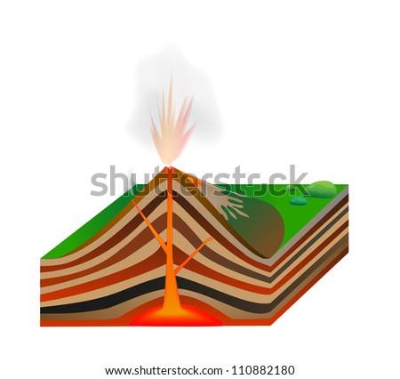 volcano structure vector scheme