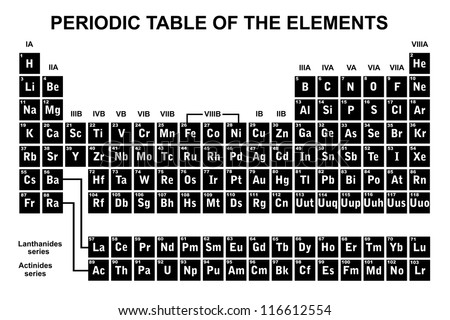 Vector periodic table typefaces free vector download 649 free sponsored urtaz Gallery