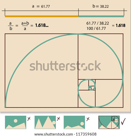 golden ratio golden proportion