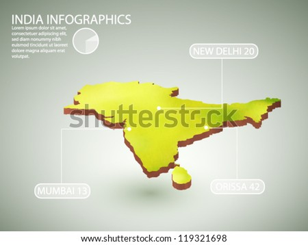 vector infographics of india