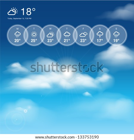 weather widget template and