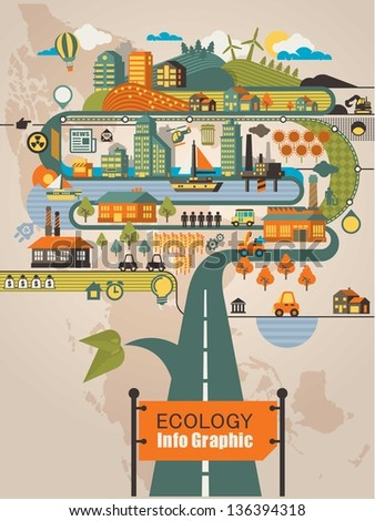 organic ecology background