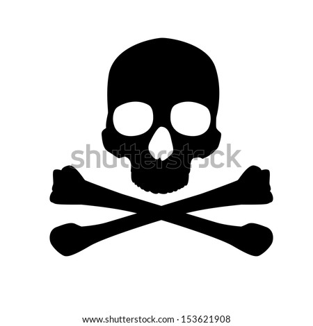 sign of danger to life skull