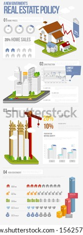 info graphics real estate