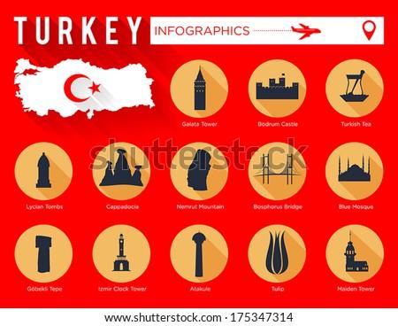 landmarks of turkey infographic
