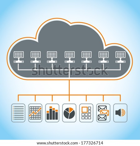 cloud computing   communication