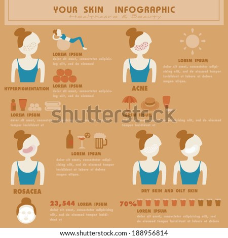 your skin info graphic vector