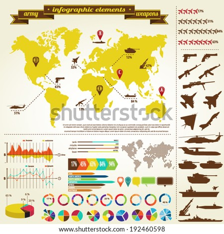 army and weapons infographic