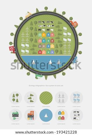ecology infographic   eco