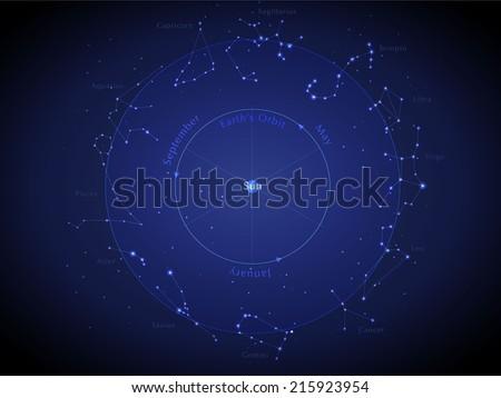 zodiac   leo  virgo  scorpio