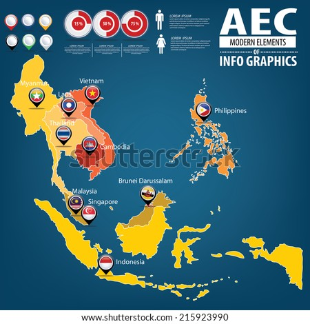 aec asean economic community