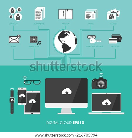 digital cloud storage