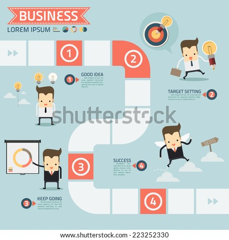 step for success business