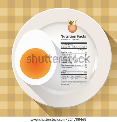 vector of nutrition facts egg