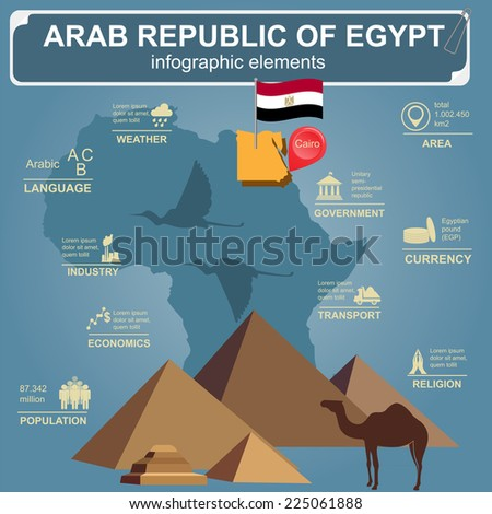 arab republic egypt