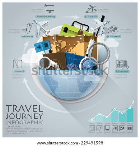 global travel and journey