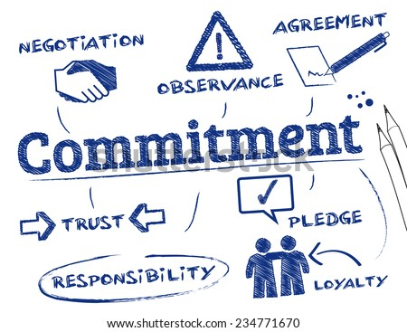 commitment chart with keywords