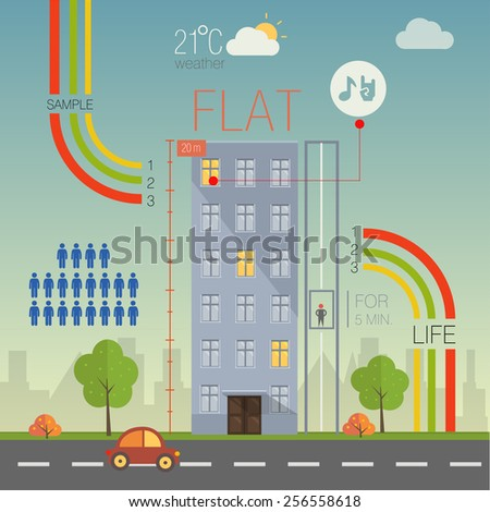 flat house with infographic