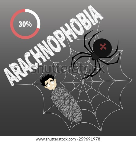 fear of spiders arachnophobia