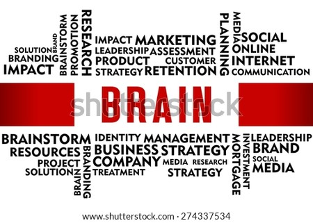 BRAIN word with business concept