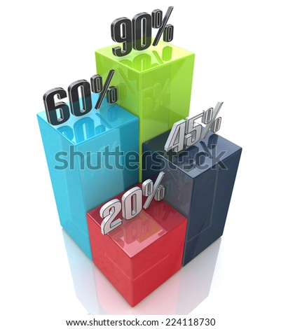 3d bar chart infographic,Growth business graph,Report - stock photo