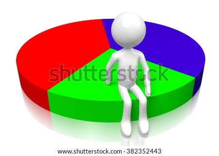 3D cartoon character and pie chart concept.