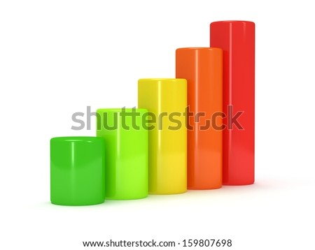 3d colored cylindrical bar graph on white.  Green, yellow, orange, red colors. Progress, business concept. - stock photo