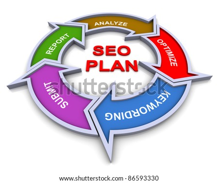 3d colorful flow chart diagram of seo plan (search engine optimization) - stock photo