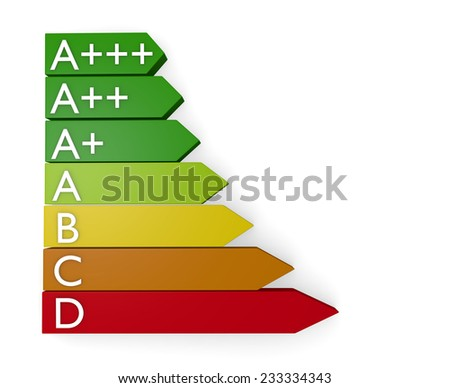 3d energy classification concept on white