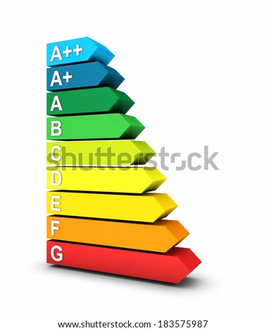 3D energy efficiency chart isolated 3