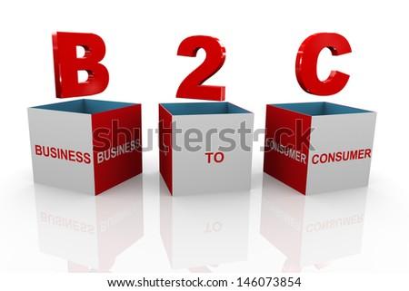3d illustration of acronym b2c business to consumer box. - stock photo