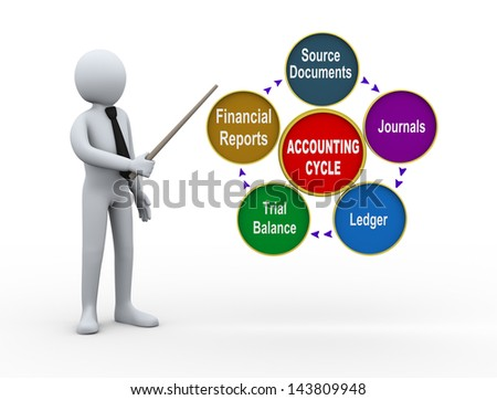 3d illustration of businessman presenting circular flow chart of life cycle of accounting process. - stock photo