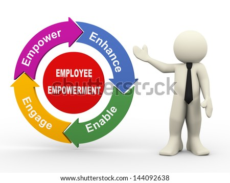 3d illustration of businessman with circular flow chart representing employee empowerment. 3d rendering of human character - stock photo