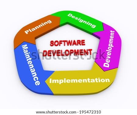 3d illustration of colorful moving circular arrow flow chart of software development