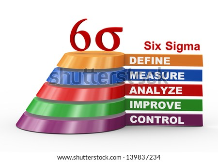 3d illustration of colorful presentation of concept of six sigma. - stock photo