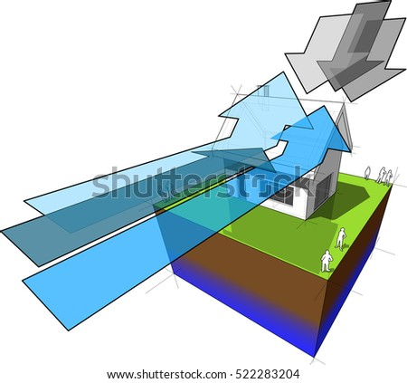 3d illustration of diagram of a simple detached house and arrows meaning weather like wind and rain or icefall