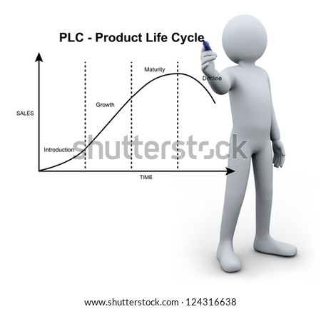 3d illustration of man writing  and drawing plc product life cycle diagram.   3d rendering of people - human character.