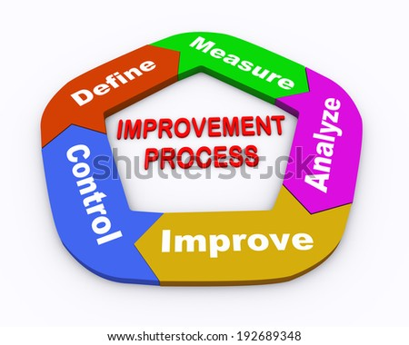 3d illustration of moving circular arrow chart of concept of improvement process - stock photo