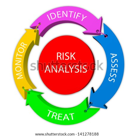 3d illustration of risk management concept - stock photo