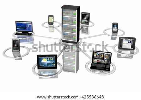 3D illustration. Representation of computer systems, PC, computers, tablets, smart phones, connected to each other and to a central server. - stock photo
