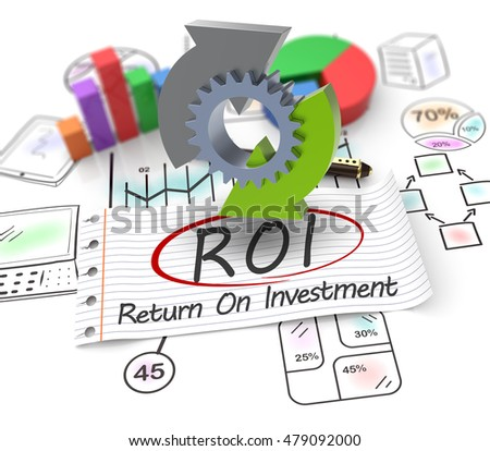 Business plan investment return